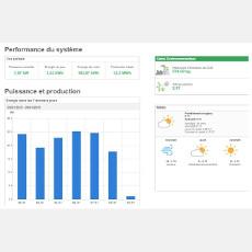 Bilan de le production de l'installation photovoltaïque au domaine de Stony